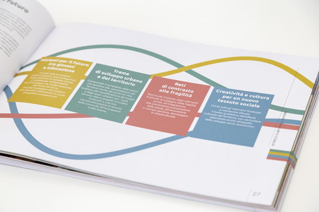 Fondazione bilancio JMB – web-12